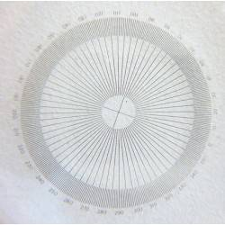 Lente 8x con reticolo misura gradi